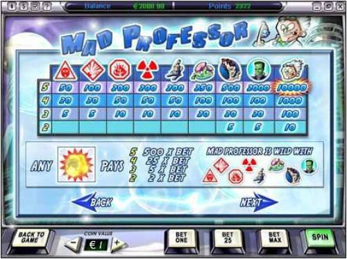 Mad Professor Review Slots slot game symbols paytable