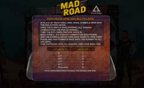 Mad Road Review Slots Explosion Spins and Multipliers - In place of traditional reel spins, symbols drop into the reels from above. once the symbols have dropped, all winning combinations are paid as normal. Then the Explosion Feature kicks in. Each symbol of the winning combi