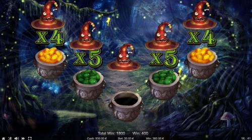 Magic Jam Review Slots An 18x prize multiplier awarded