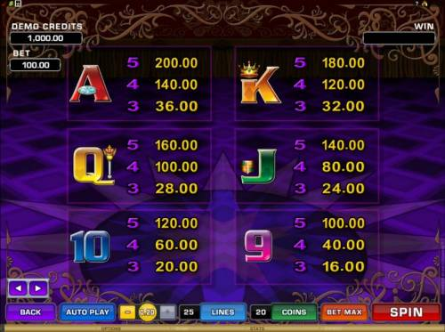 Magic Boxes review on Review Slots