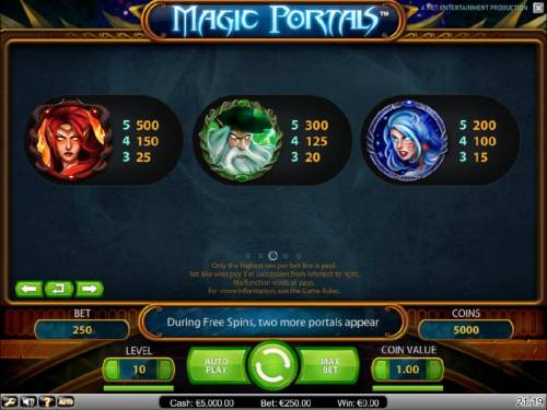 Magic Portals Review Slots slot game symbols paytable