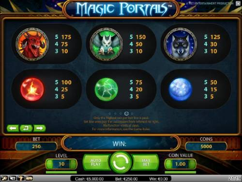 Magic Portals Review Slots slot game symbols paytable continued
