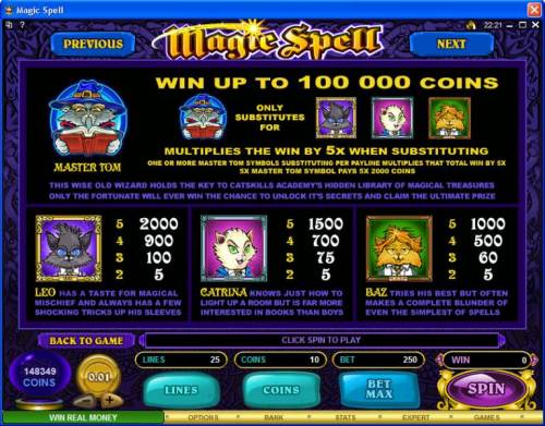 Magic Spell review on Review Slots