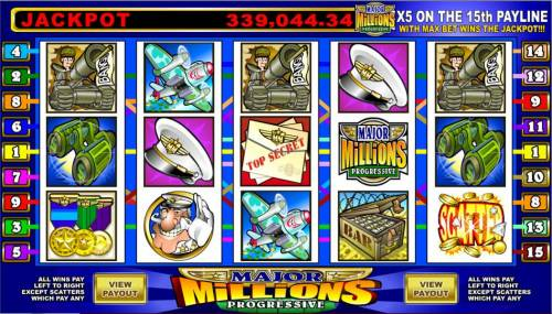 Major Millions 5 Reel review on Review Slots