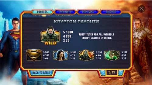 Man of Steel Review Slots Krypton Symbol Payouts