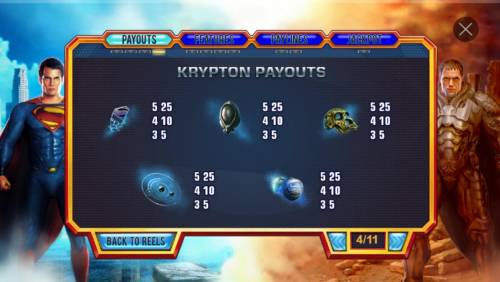Man of Steel Review Slots Krypton Low Value Symbol Payouts
