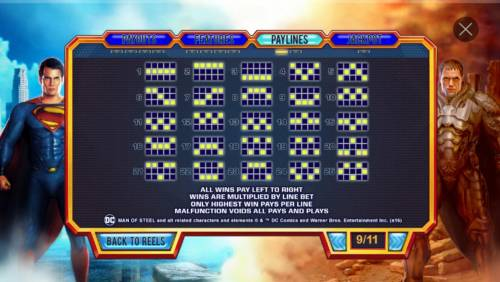 Man of Steel Review Slots Base Game Paylines 1-25. All wins pay left to right. Only highest win pays per line.