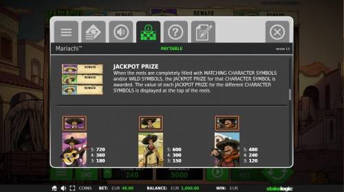 Mariachi Review Slots Jackpot Prize Rules