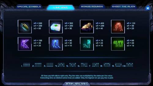 Marines Review Slots slot game symbols paytable and payline diagrams