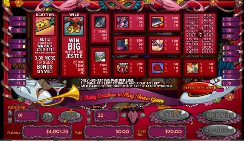 Masquerade Ball review on Review Slots