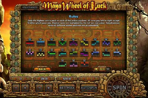 Maya Wheel of Luck Review Slots Payline Diagrams 1-21 Only the highest win is paid on each of the active paylines. All wins pay left to right except Scatter wins pays any.