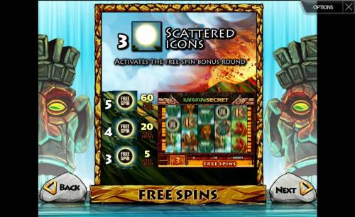 Mayan Secret Review Slots Free Spins Rules - 4 eclipse scattered symbols activates the free spins bonus round. Awards 5, 20 or 60 free spins.
