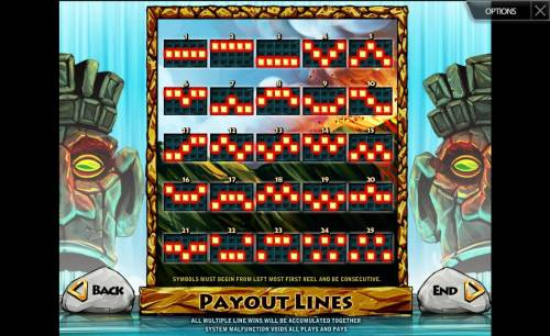 Mayan Secret Review Slots Payline Diagrams 1-25. Symbols must begin from the left most first reel and be consecutive.