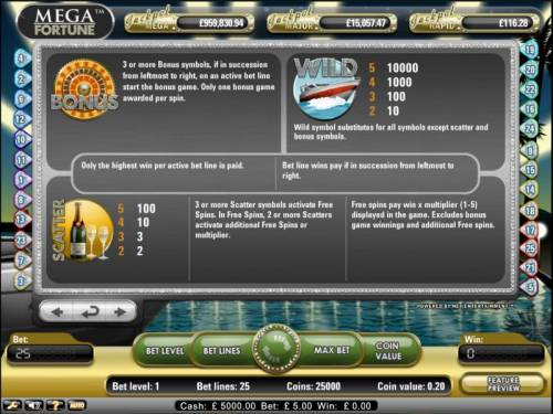 Mega Fortune Review Slots Mega Fortune Slot Game bous, scatter and wilds payout table