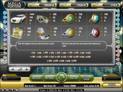 Mega Fortune Review Slots Mega Fortune Slot Game payout table and paylines