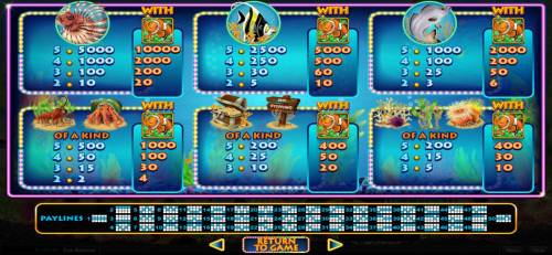 Megaquarium Review Slots Slot game symbols paytable.