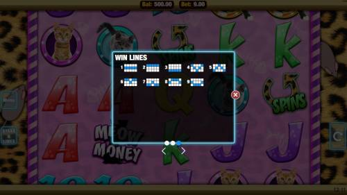 Meow Money review on Review Slots