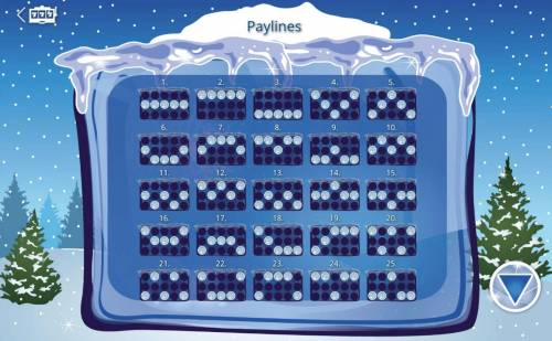 Merry Spinning Review Slots Paylines 1-25