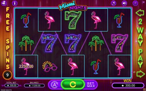 Miami Nights review on Review Slots