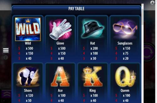 Michael Jackson King of Pop review on Review Slots