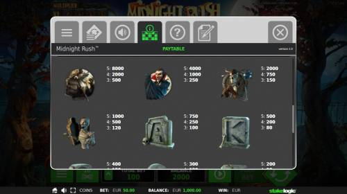 Midnight Rush Review Slots High value slot game symbols paytable.