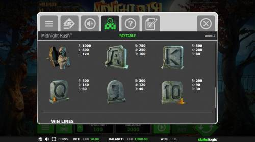 Midnight Rush Review Slots Low value game symbols paytable.