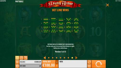 Mighty Arthur review on Review Slots