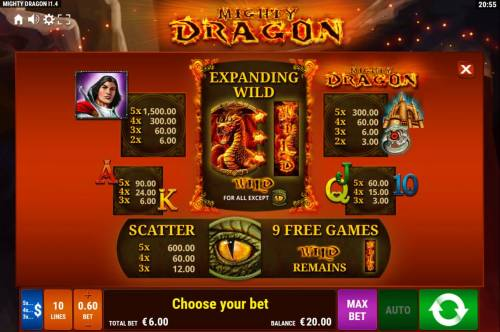 Mighty Dragon Review Slots Paytable
