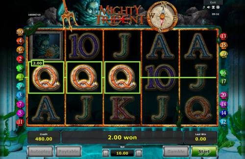 Mighty Trident Review Slots A winning three of a kind