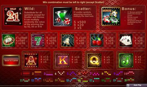 Monaco Glamour Review Slots Slot game symbols paytable