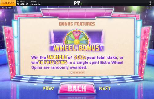 Money Night Review Slots Wheel Bonus