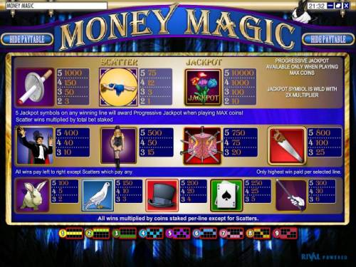 Money Magic review on Review Slots
