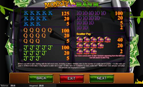 Monkey in the Bank Review Slots Low Value Symbols