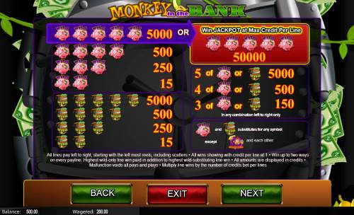 Monkey in the Bank Review Slots High Value Symbols