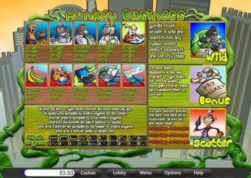 Monkey Business review on Review Slots