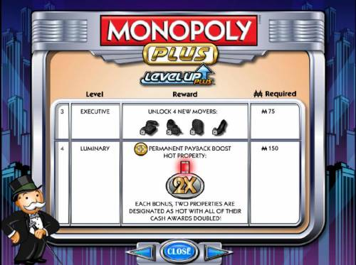 Monopoly Plus Review Slots level up chart 3 and 4