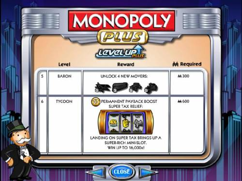 Monopoly Plus Review Slots level up chart baron and tycoon