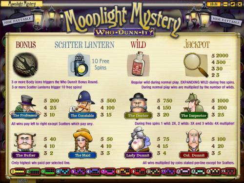 Moonlight Mystery review on Review Slots