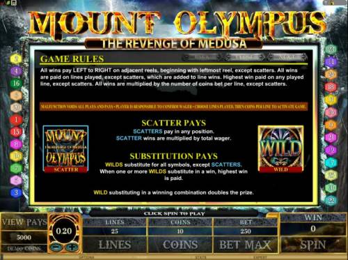 Mount Olympus - The Revenge of Medusa review on Review Slots