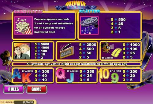 Movie Magic review on Review Slots