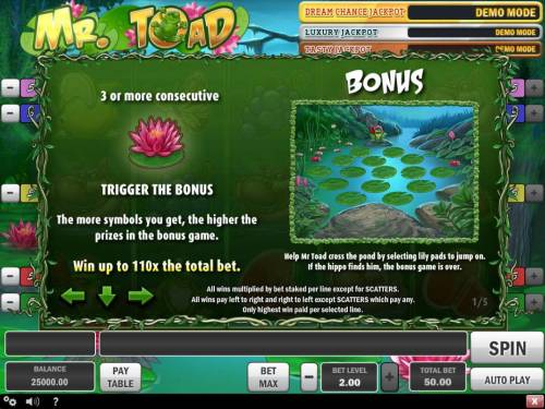 Mr. Toad review on Review Slots