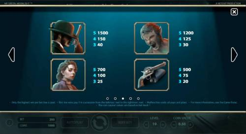 Mr. Green Moonlight Review Slots High value slot game symbols paytable