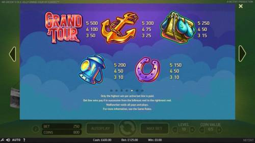 Mr. Green's Old Jolly Grand Tour of Europe Review Slots High value slot game symbols paytable