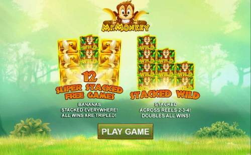 Mr. Monkey review on Review Slots