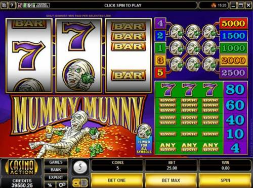 Mummy Munny review on Review Slots