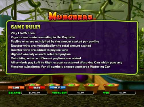 Munchers review on Review Slots
