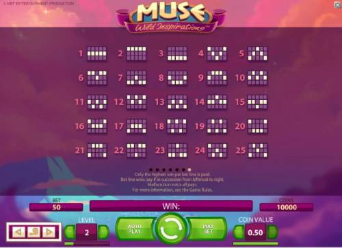 Muse review on Review Slots
