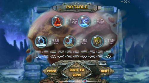 Mystery Planet Review Slots Low value game symbols paytable