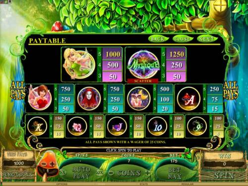 Mystique Grove review on Review Slots