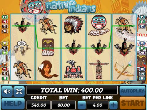 Native Indians review on Review Slots
